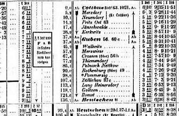 4-2_rozklad_gub_1914.jpg