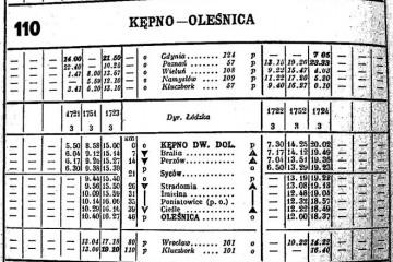 1946-kepno_olesnica.jpg