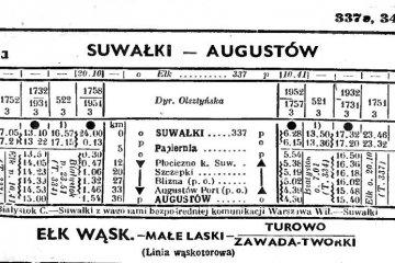 Suwałki - Augustów 1947