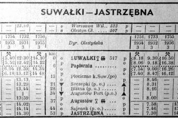 Suwałki - Jastrzębna zima 1948
