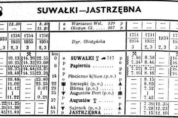 Suwałki - Jastrzębna lato 1949
