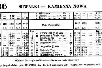 Suwałki - Jastrzębna lato 1955