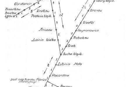 Plan kolejki Jarocińskiej