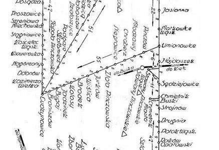 Plan kolejki Jędrzejowskiej