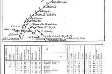 Plan kolejki Kaliskiej