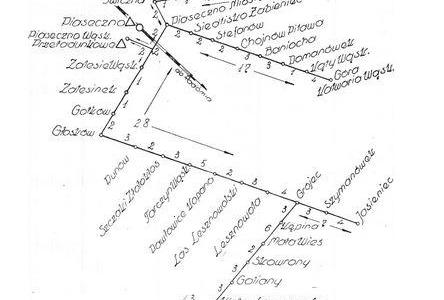 Plan kolejki Grójeckiej