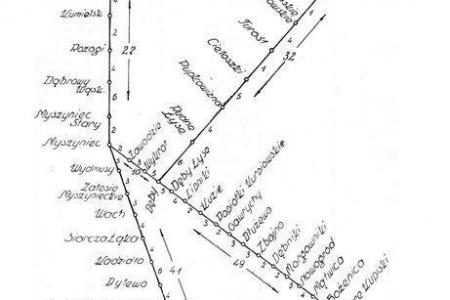 Plan kolejki Ostrołęckiej