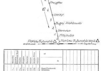 Plan kolejki Piotrkowskiej