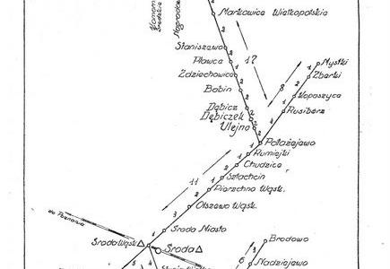 Plan kolejki Średzkiej