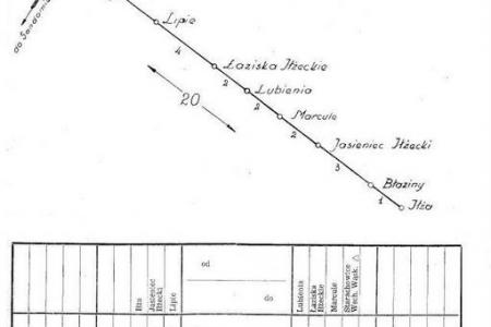 Plan kolejki Starachowickiej