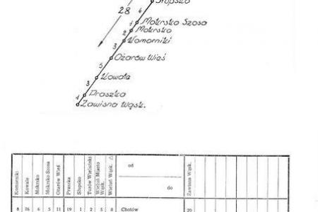 Plan kolejki Wieluńskiej