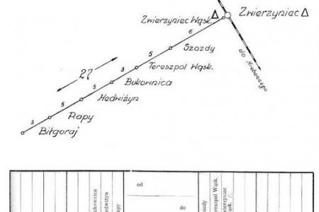 Plan kolejki Zwierzynieckiej