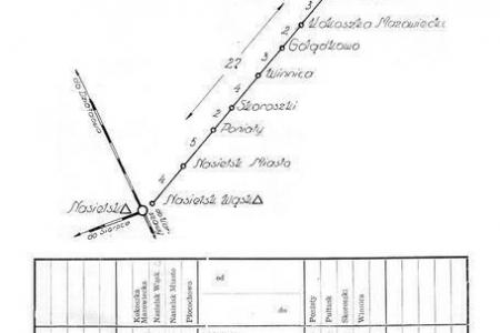 Plan kolejki Nasielskiej