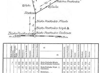 Plan kolejki Podlaskiej