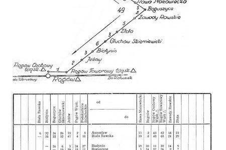 Plan kolejki Rogowskiej