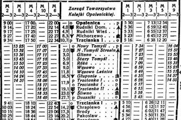 z 1925 roku