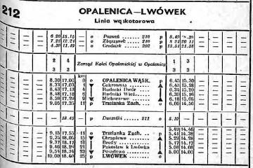 z 1947 roku