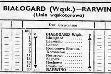 Rozkład z 1947 roku