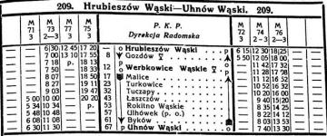 Rozkład z 1925 roku.