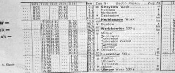 Rozkład z 1942 r. - lato