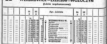 Rozkład z 1947 roku.