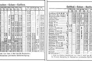 4-2_rozklad_gub_1929.jpg