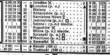 Rozkład z 1925 roku