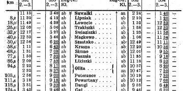 Rozkład z 1917 roku