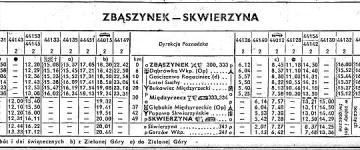 gorzow3-15l-2