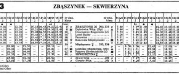 gorzow3-15m-2