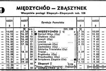 miedzych3-15i-3