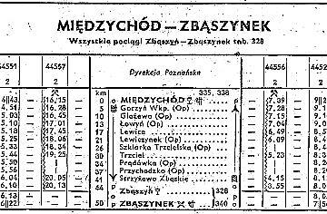 miedzych3-15k-3