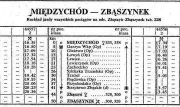 miedzych3-15m-3