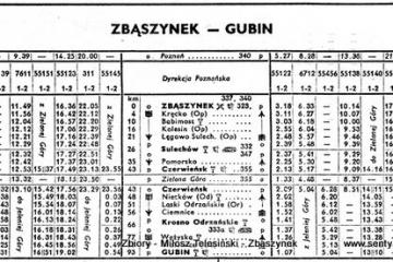 guben3-15h-4
