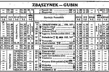 guben3-15k-4