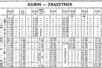 guben3-15l-4