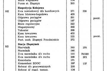 ksiazka_tel_1987_c