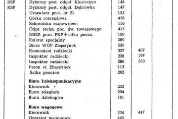 ksiazka_tel_1987_d