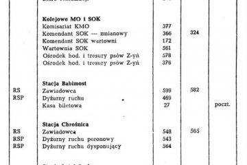 ksiazka_tel_1987_e