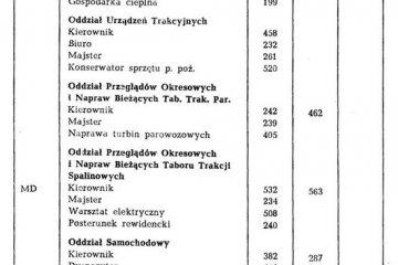 ksiazka_tel_1987_g