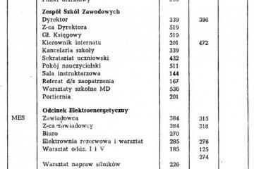 ksiazka_tel_1987_h