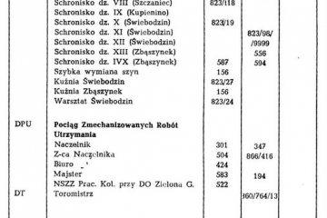 ksiazka_tel_1987_l