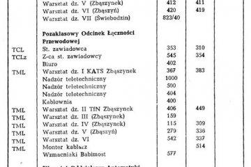 ksiazka_tel_1987_m