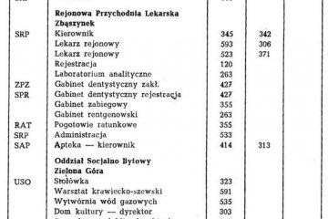 ksiazka_tel_1987_n