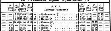1925 Kępno - Gęsia Górka