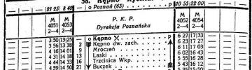 1925 Kępno - Rychtal