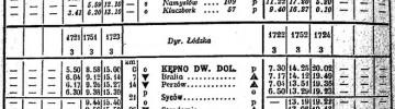 1946 Kępno Oleśnica