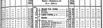 1946 Kępno - Syców - Namysłów