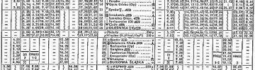 1971 Kępno - Oleśnica - Syców - Bukowa Śląska - namysłów - Kępno