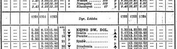 1945 Kępno Oleśnica